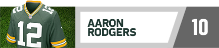 Top selling NFL jerseys 2016 Aaron Rodgers Green Bay Packers